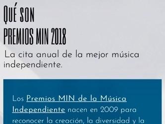 Nominados a los premios MIN